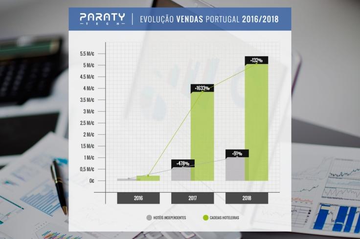 img-grafica-portugal-pt.jpg